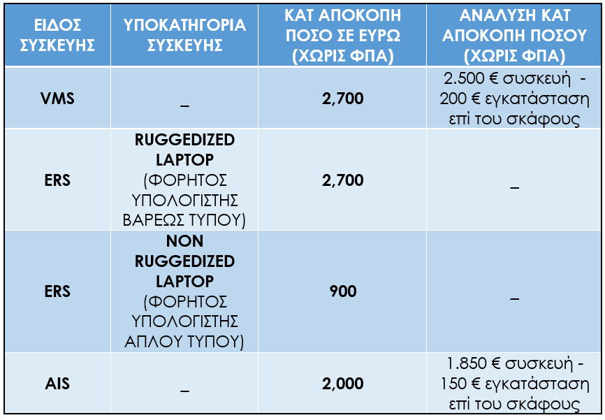 KtP AE drasi alieias