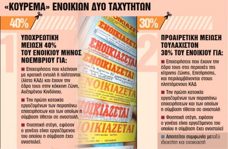 Ακίνητα : Οδηγός επιβίωσης για ενοικιαστές και ιδιοκτήτες | tanea.gr